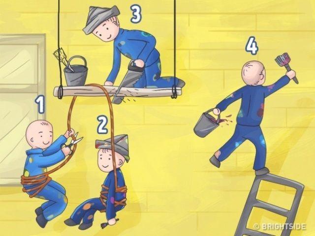 Vajon ki a legbutább ezen a rajzon? Vajon mit fed fel rólad a döntésed?